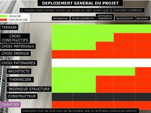 deploiement-general2