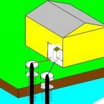 Géothermie : pompes à chaleur EAU/EAU