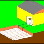 Géothermie : PAC SOL/EAU à captage horizontal