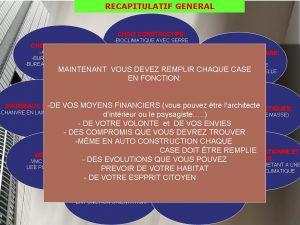 recapitualatif